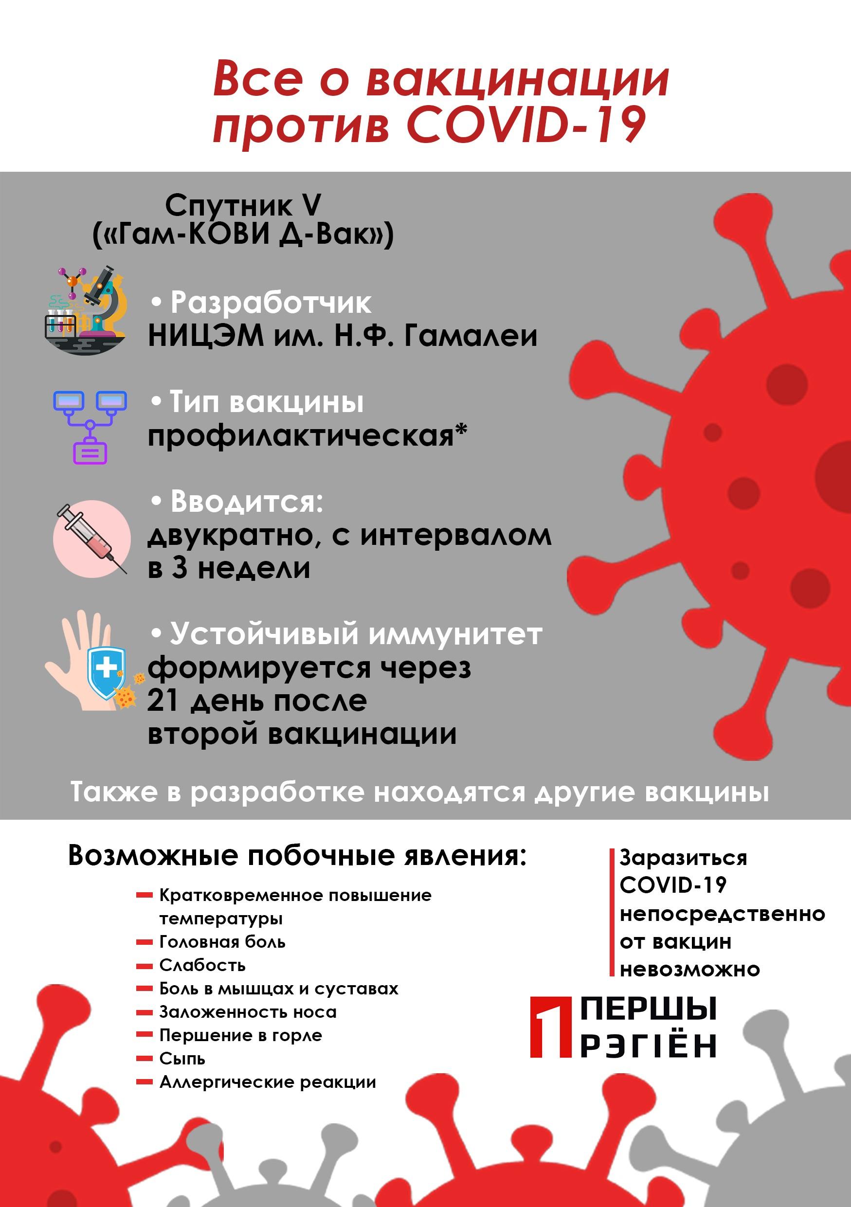 Что нужно знать о вакцинации Спутником V